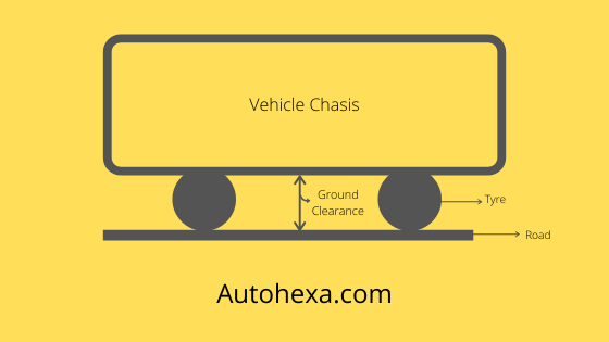 What is Ground Clearance of  Vehicle? Cars & Bikes Autohexa.com