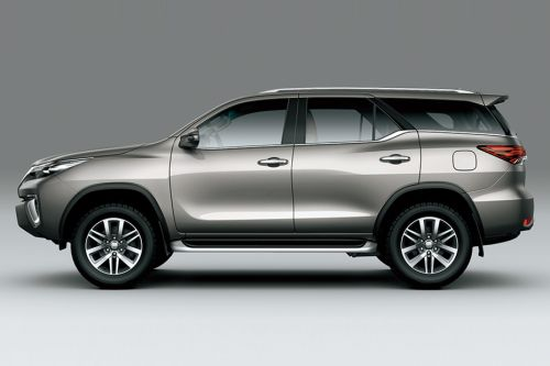 Toyota Fortuner Ground Clearance with Comparison
